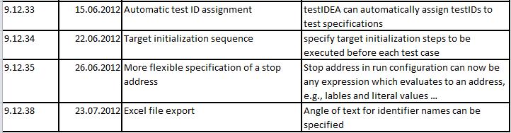 TestIDEA33343538