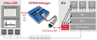 Vector_CANoe_AMD_iSystem_RGB_72dpi_DE